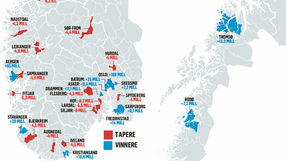 VINNERE OG TAPERE: Endringene i kommuneøkonomien vil få følger landet rundt. Grafikk: Kjell Erik Berg / Dagbladet