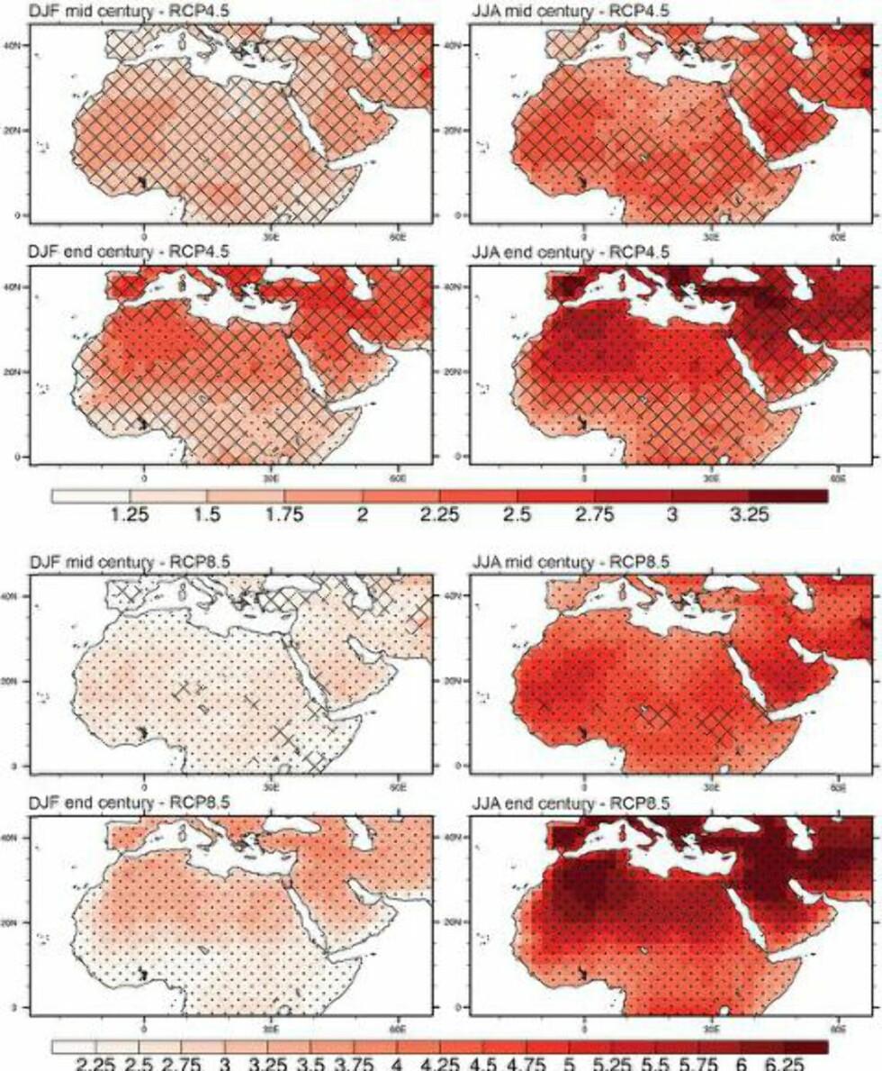 DYSTRE UTSIKTER: Grafikken viser de to ulike scenarioene i tilfelle klimautslippene begrenses i henhold til Paris-avtalen (øverst) og dersom utslippene fortsetter som i dag (nederst). DJF står for vintermånedene, JJA for sommermånedene. Begge scenarioene innebærer dramatisk varmere somrer i Nord-Afrika og Midtøsten. Grafikk: Max-Planck-Institut für Chemie
