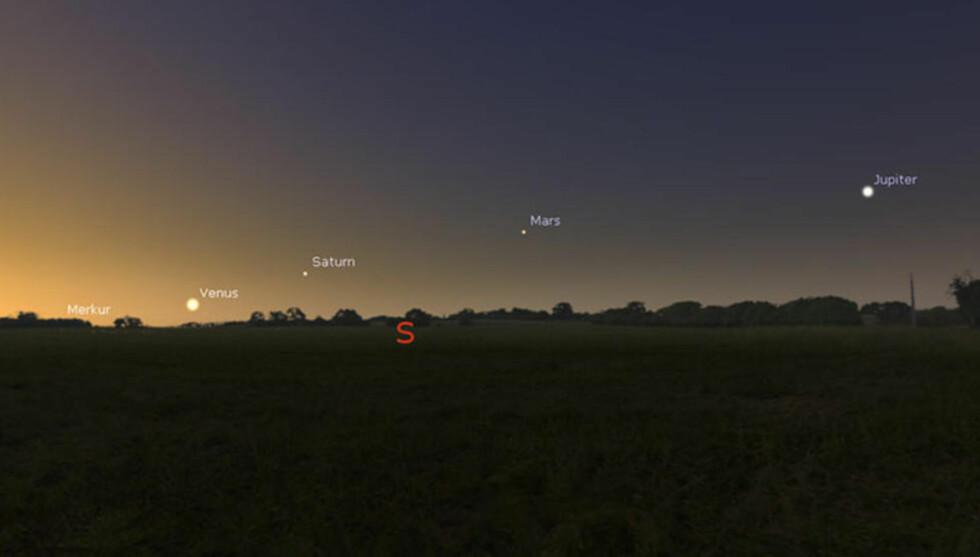 PÅ LINJE: Slik vil de fem lyse planetene fortone seg fra Oslo klokka 07.53 førstkommende lørdag morgen. Den røde S-en i bildet markerer himmelretningen, altså sør i dette tilfellet. Grafikk: Stellarium