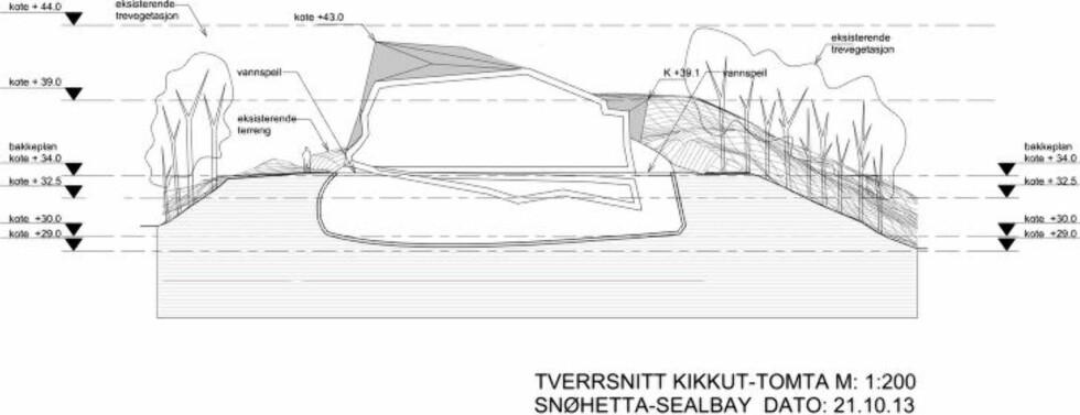 HOVEDBYGGET: Det er planlagt et vannspeil rundt det største bygget. Dokka barnehage, som ligger like ved, er redde for at barna kan falle i vannet om det blir realisert.