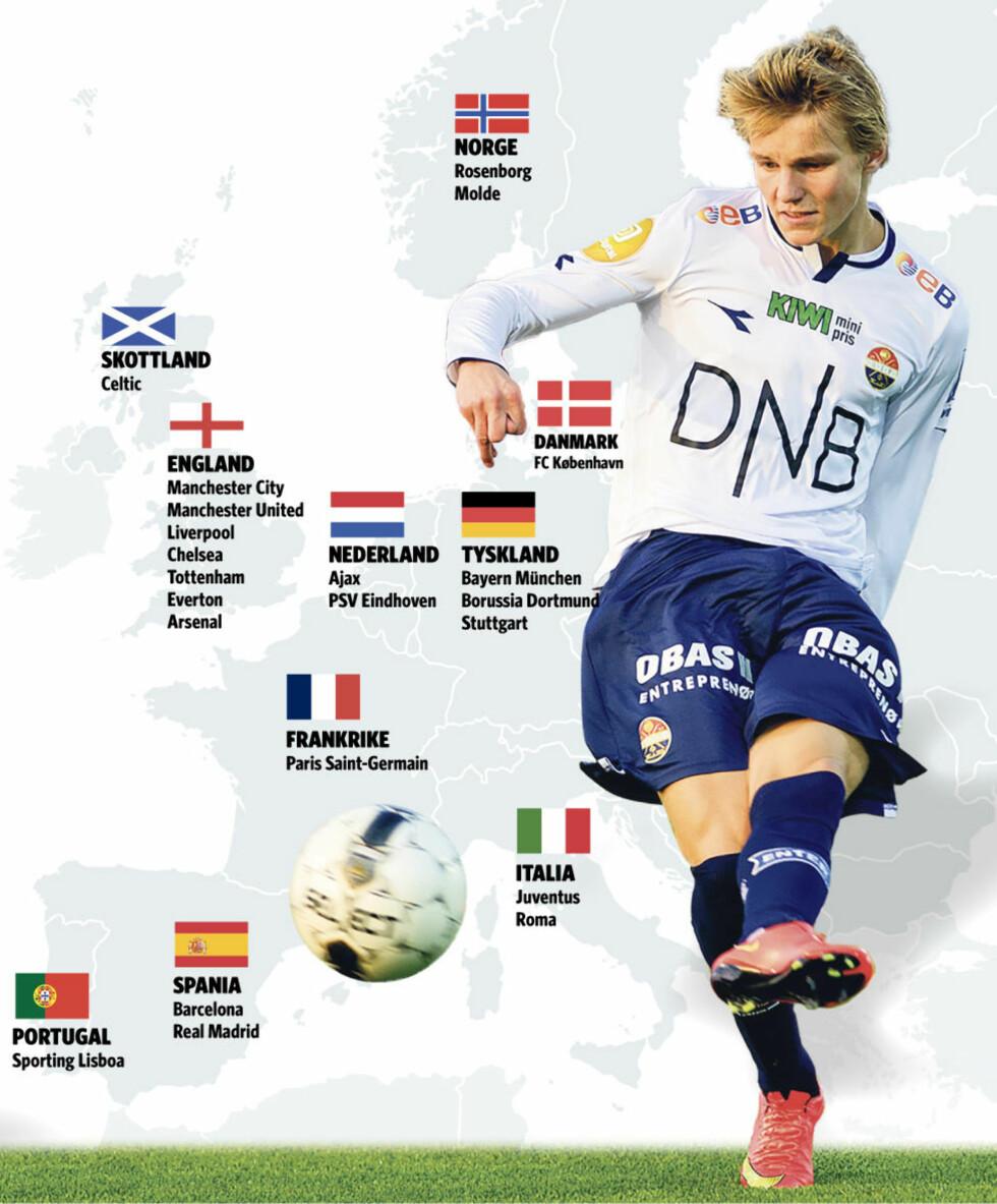 ENORM INTERESSE: Hele europa er ute etter 15-åringen Martin Ødegaard. grafikk: Kjell Erik Berg