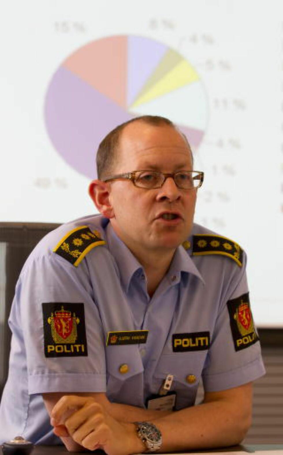 SKJØNNER REAKSJONER: Politimester Bjørn Vandvik skjønner at tiltaket skaper reaksjoner og diskusjon. Foto: Morten Holm / Scanpix