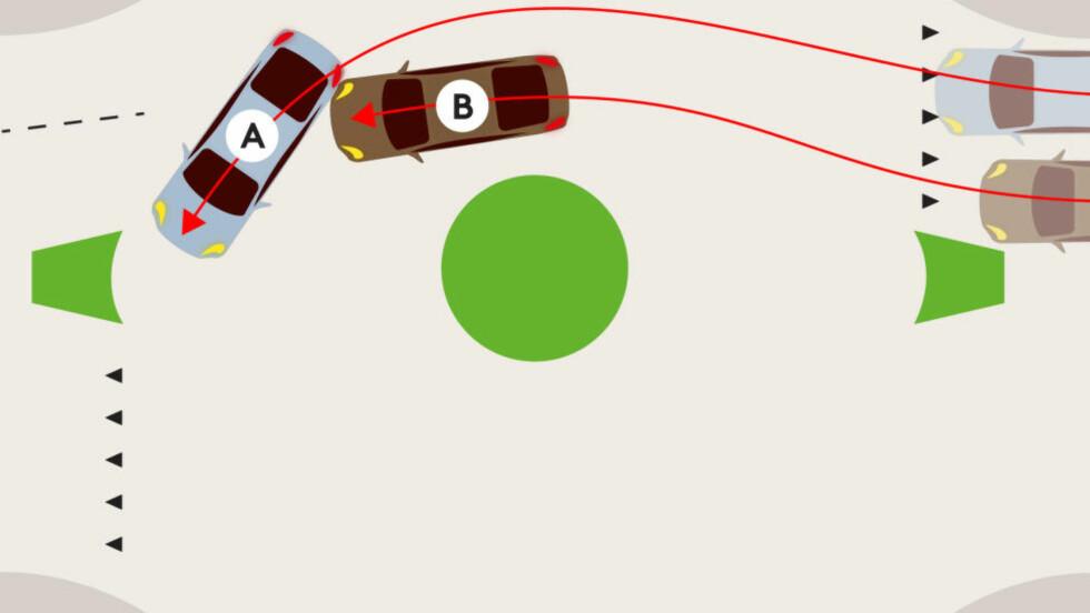 HVEM HAR SKYLDEN? Har bil A eller bil B skylden hvis det blir en krasj i rundkjøringen? Ekspertene er uenige. Illustrasjon: GJENSIDIGE