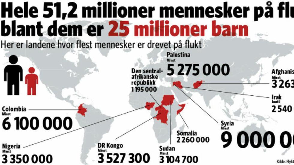 Egeland: - Norske politikere har ikke forstått verden