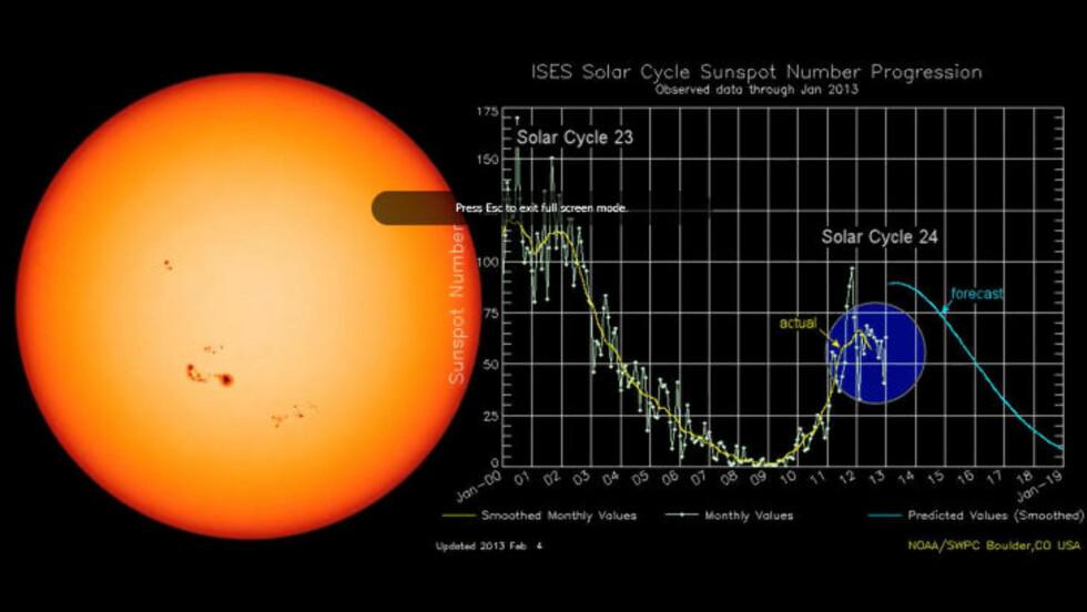 <strong>MÅLER AKTIVITETEN:</strong> NASA måler aktiviteten på sola, og slår fast at den for øyeblikket er uvanlig rolig. Foto/illustrasjon: NASA