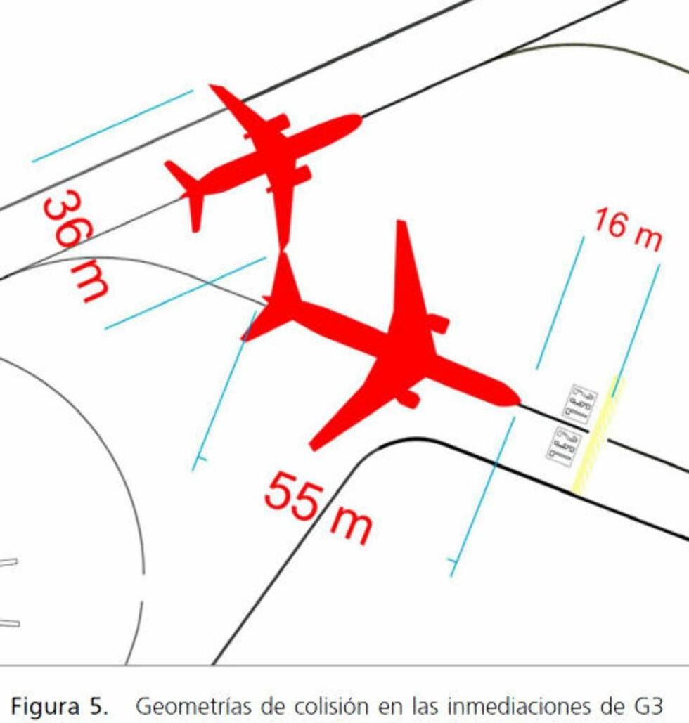 GRAFIKK: Denne tegningen fra flyhavarikommisjonen viser hvordan flyene traff hverandre. Ryanair-flyet øverst i bildet. Foto: CIAIAC