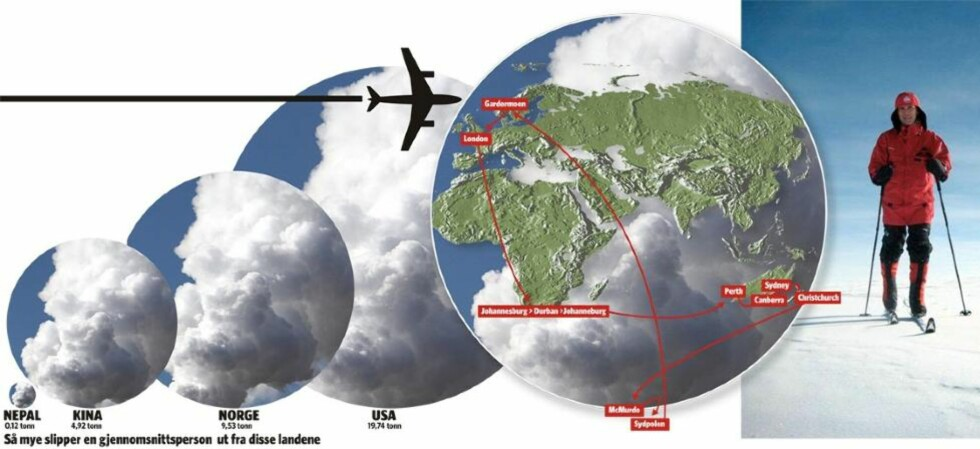 <strong>UTSLIPPSMINISTER:</strong> Grafikken viser hvor mye én person fra hvert land slipper ut i snitt. Jens Stoltenberg på sin reise fra Norge, til klimatoppmøte i Durban, til Antarktis, og hjem igjen, vil slippe ut mer CO2 i atmosfæren enn hva tre nordmenn i snitt gjør årlig. Grafikk: Kjell Erik Berg/Dagbladet
