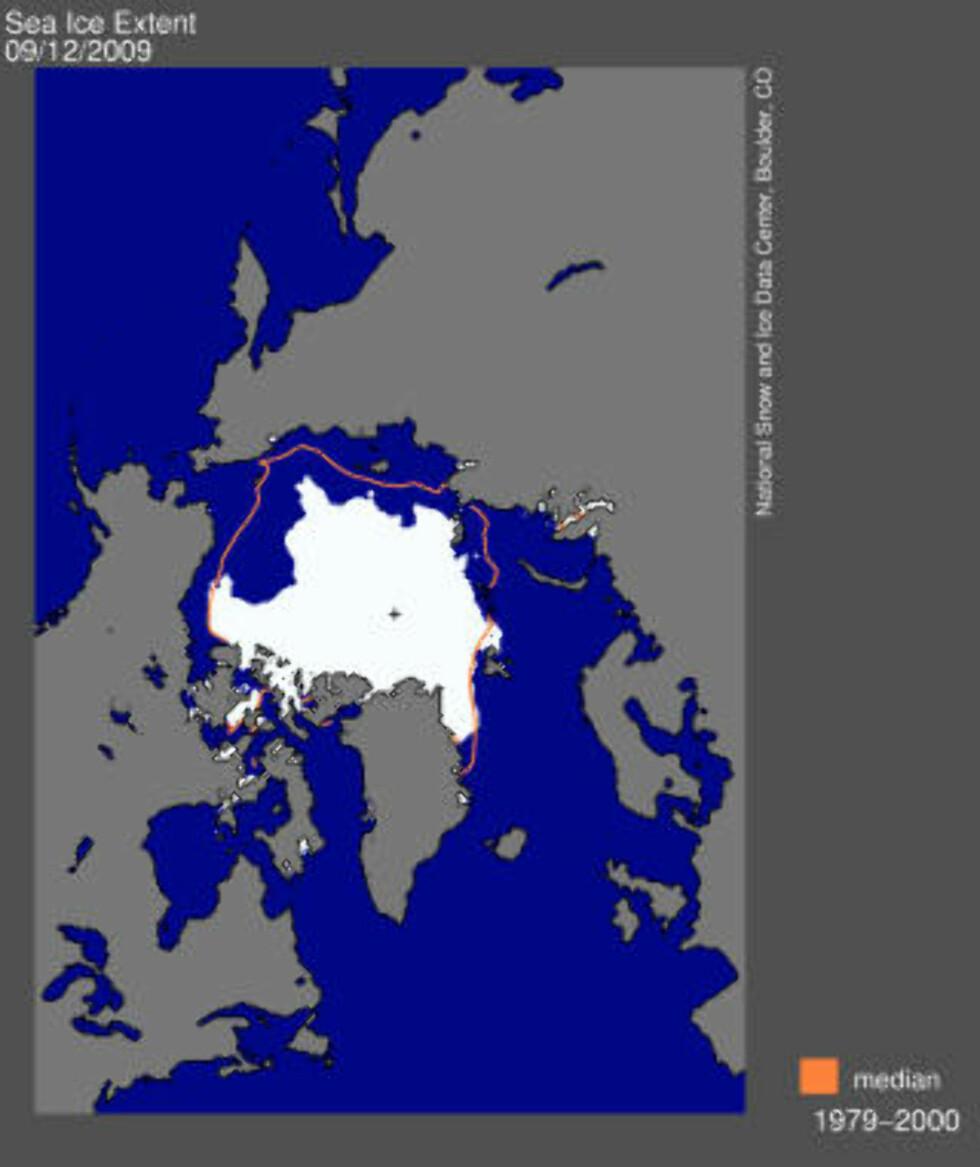 FORSVINNER: Årets ismengde er i hvitt. Den gule avmerkingen viser medianen siden målingene startet i 1979. Det blå i mellom er altså hav som en gang var is. Illustrasjon: US National Snow and Ice Data Center