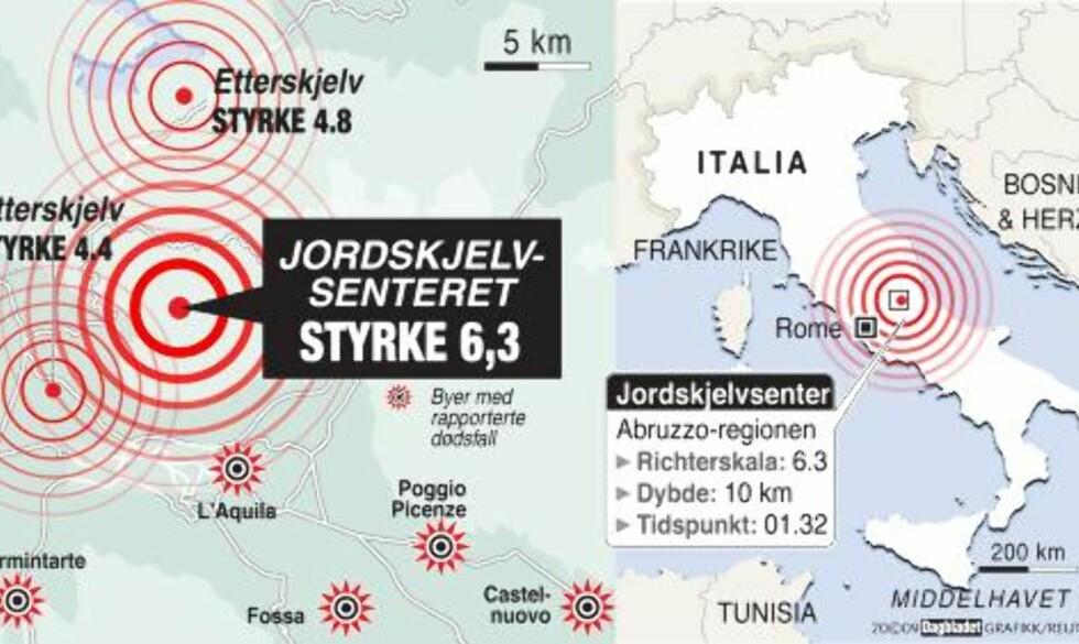 Grafikk: Dagbladet