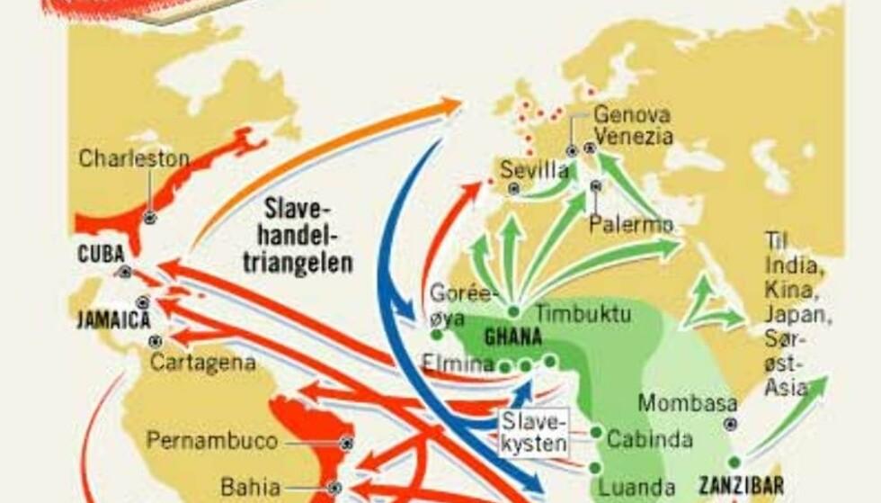 Slavehandelen