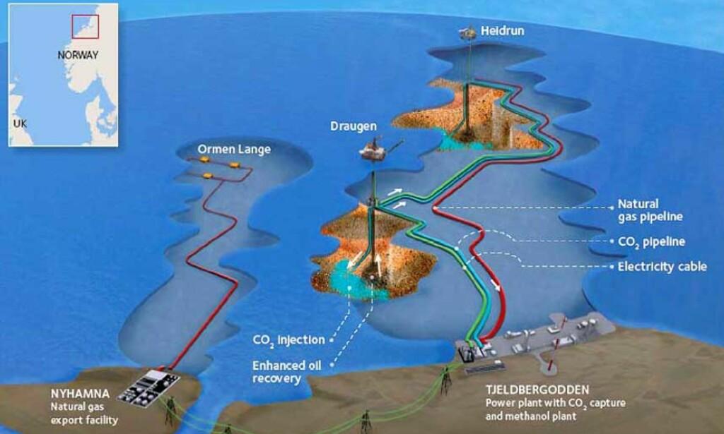 SKISSE: Slik skal prosjektet se ut. Kilde: Statoil/Shell