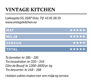 Bortgjemt Oslo-restaurant imponerer: - Dette er helt nydelig