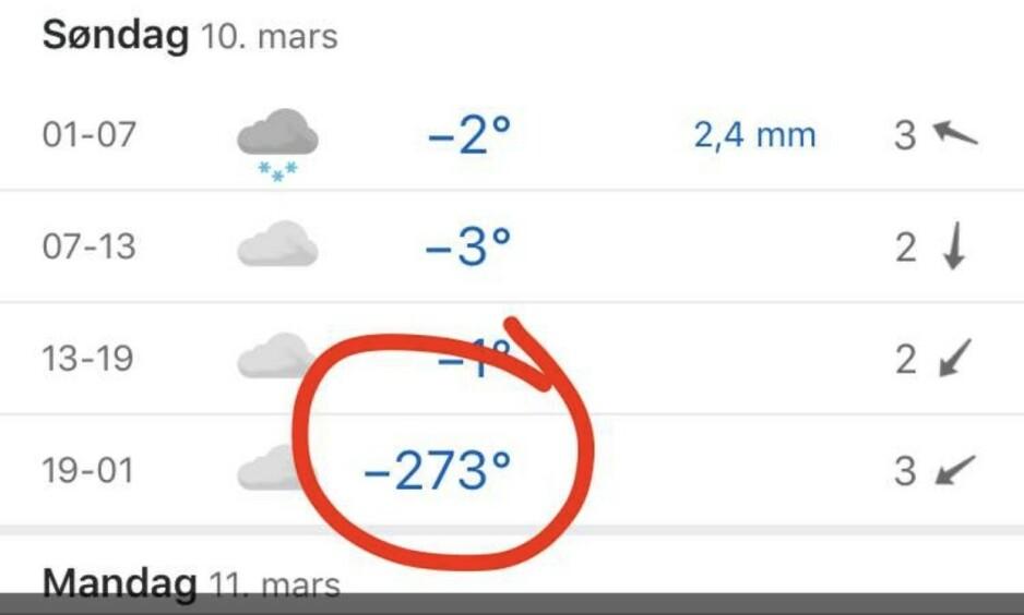 Yr-appen viste -272 grader