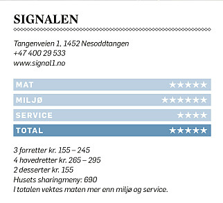 Nyåpnet: - Oslos fineste uteservering