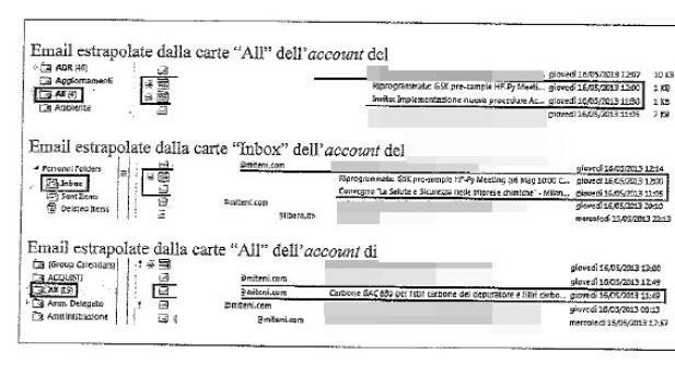 - SLETTET EPOSTER: Politiet mener å kunne bevise at Miteni-nøkkelpersoner har slettet e-poster for å skjule bevis. (Sladdet av Dagbladet.)