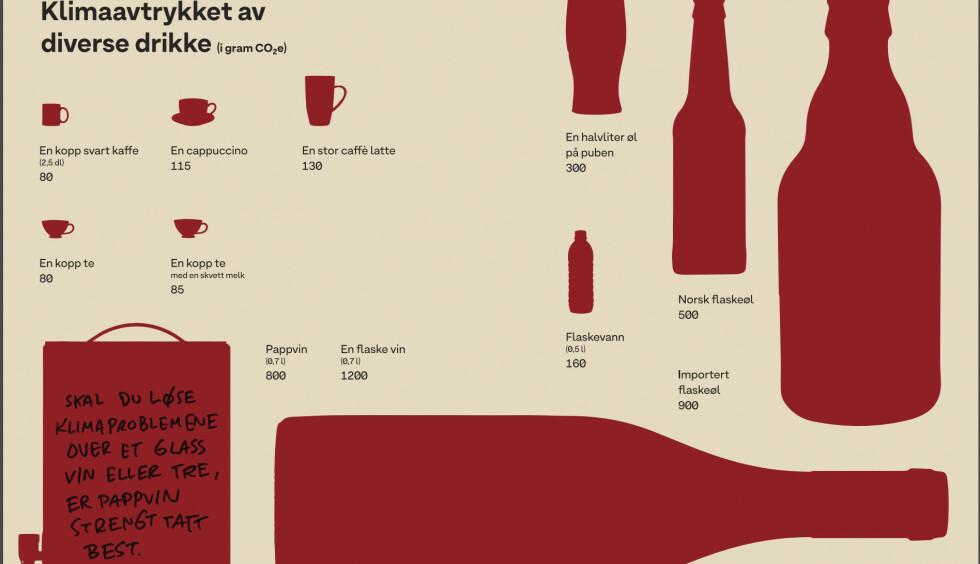 KLIMAVENNLIG DRIKKE: Papp er bedre enn flaske. Boka til Horne er full av illustrasjoner som er enkle å bruke. Illustrasjon: Eivind Stoud Platou, Press forlag