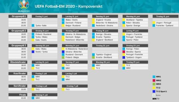 KAMPOPPSETT: Slik skal fotball-EM 2020 spilles sommeren 2021. Foto: NRK/TV 2