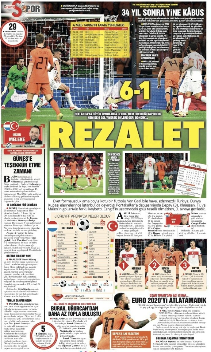 SKAM: - Vanære, skriver storavisa Hurriyet i dag. Tirsdag tapte Tyrkia 1-6 for Nederland.