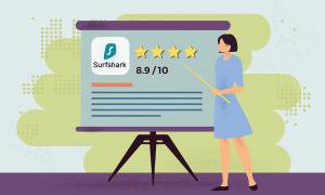 surfshark anmeldelse