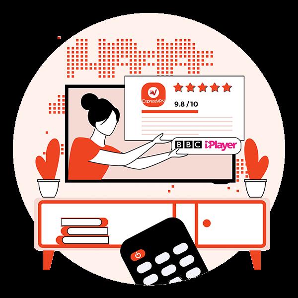 VPN for BBC Player